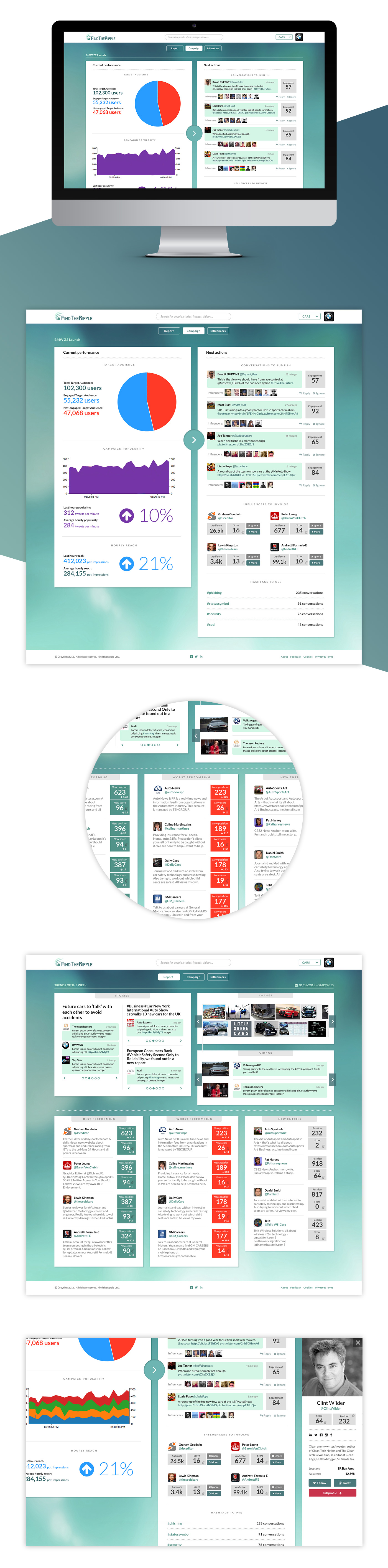 UI/ and UX design for Find The Ripple
