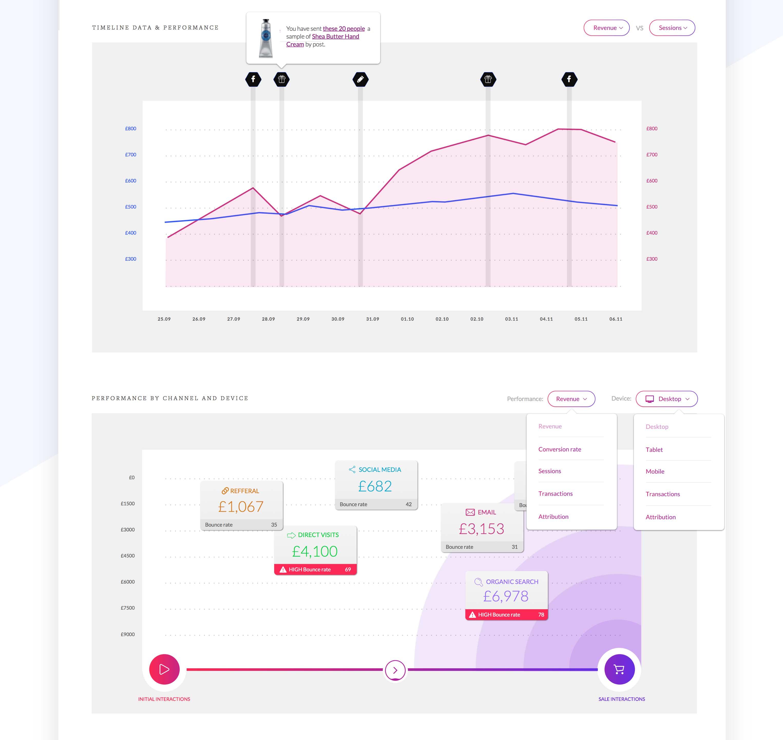 ui mockup with infographics